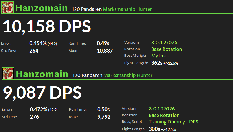WoW DPS Ranking: Treffsicherheits-Jäger