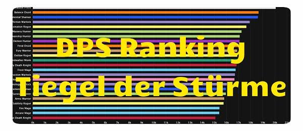 World of Warcraft - DPS Rankings für den Tiegel der Stürme & alle Bosse