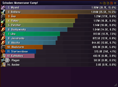 Wow dps rank warlords of draenor raid logs wow