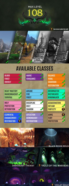 Legion-Alpha: Drei neue Spezialisierungen