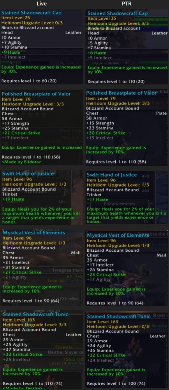 Erbstücke ab World of Warcraft Patch 7.3.5